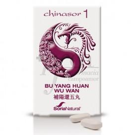 CHINASOR 01 30 COMPS BU YANG HUAN WU WAN
